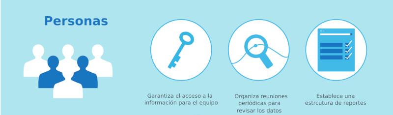 Cultura de Datos - Personas