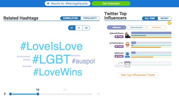 Hashtagify.me results for #marriageequality related hashtags