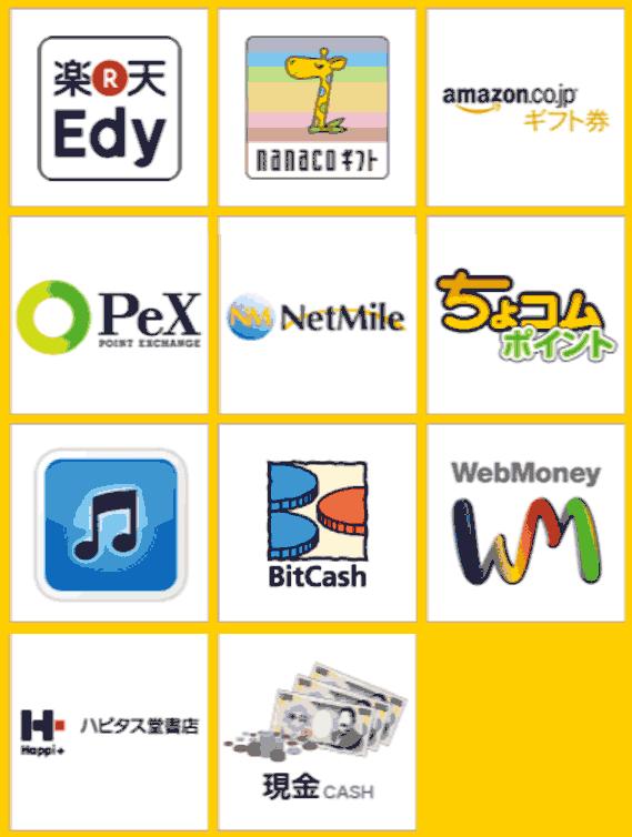 楽天Edyやnanaco、アマゾン、iTunesギフトや銀行振り込みなど