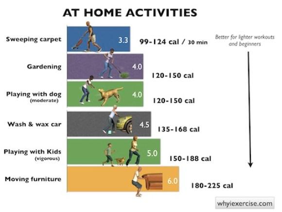 「met exercise chart」の画像検索結果