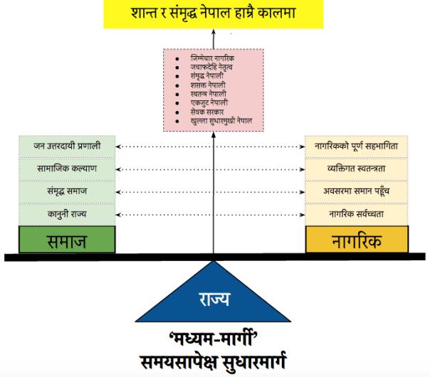 ideology image pragmatic reforms