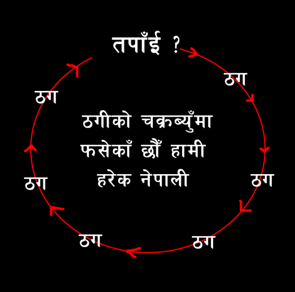 vicious cycle in Nepal