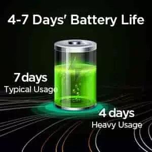 4-7 Days' Battery Life