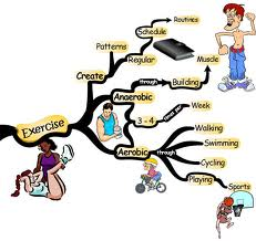 Exercise Tree