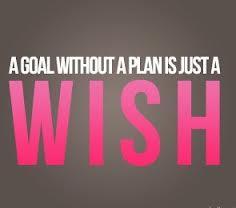 Weight-Loss Goals
