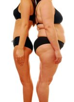 Changing Your Body Shape