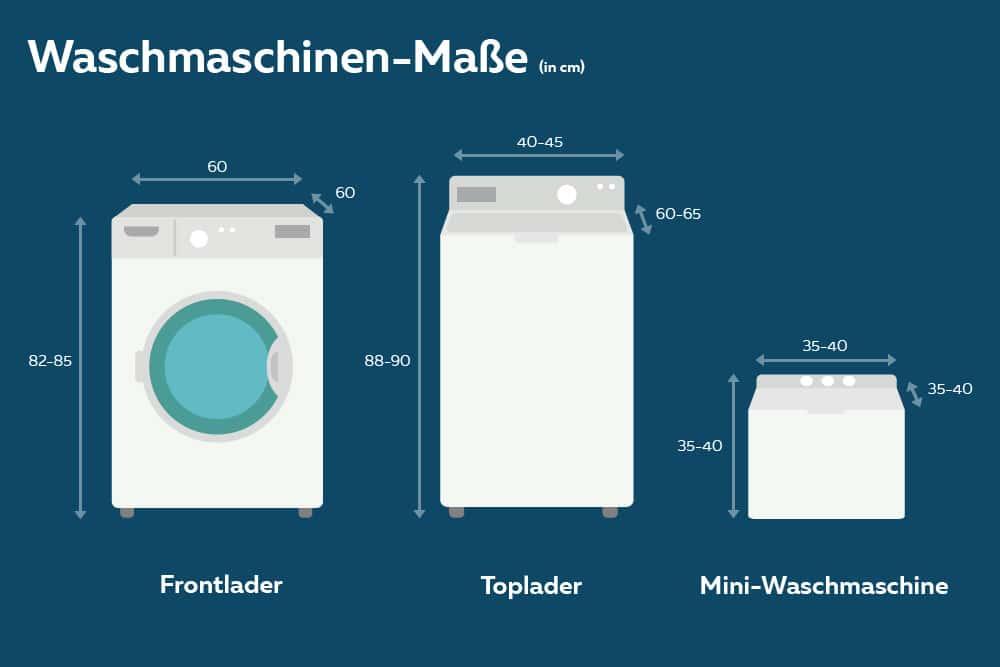 Standard Masse Von Waschmaschinen Infografik Breite Abmessungen Wiado De