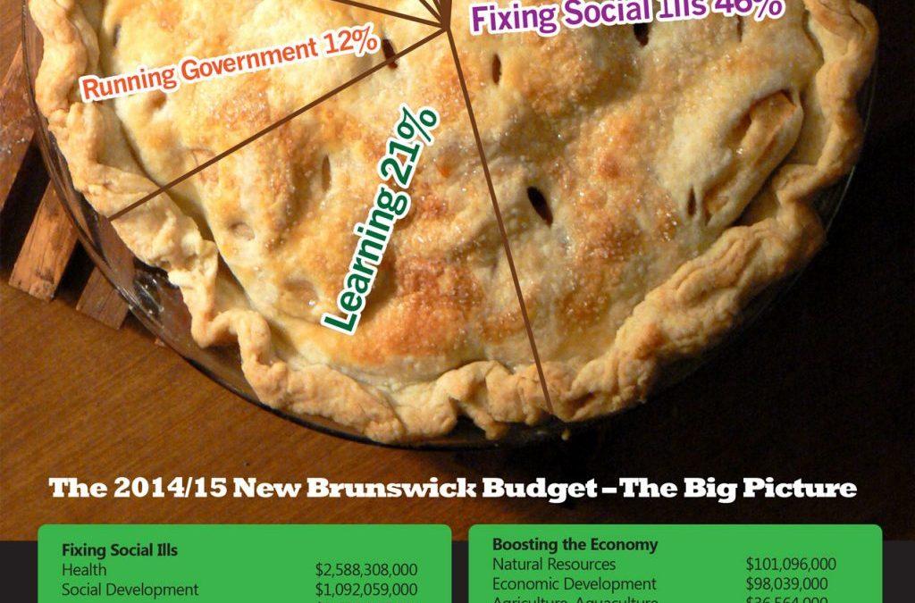 How big a piece do you want? Slicing up New Brunswick's public money pie