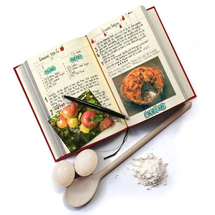 Wickstead's-Cooking-Journal-Books-22