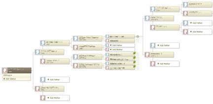 Ancestry.com Tree