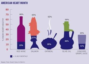 Welch's Infographic