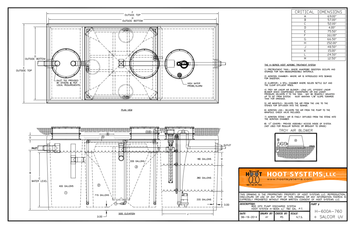 wiring diagrams pictures wiring diagrams on hoot wiring diagram rh valmedwire co Residential Electrical Wiring Diagrams Residential Electrical Wiring Diagrams