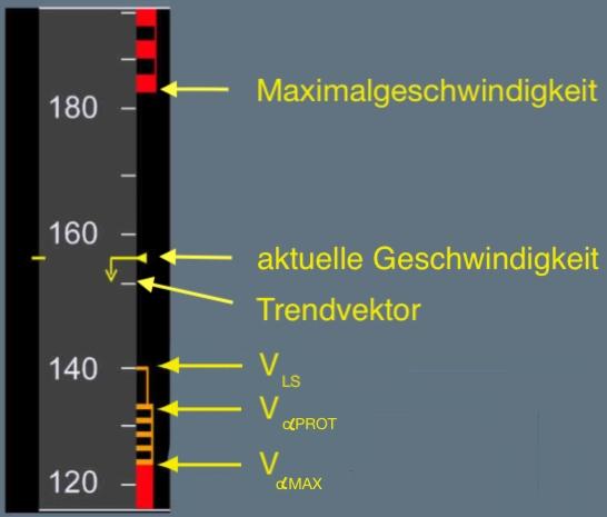 Airbus Geschwindigkeitsmessung