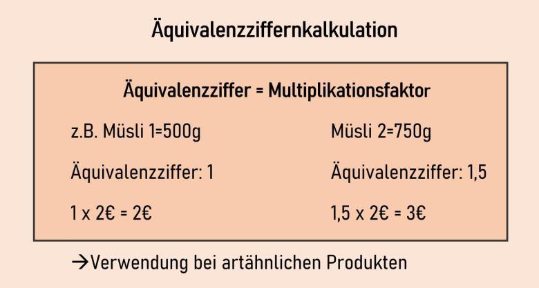 Äquivalenzziffernkalkulation Beispiel