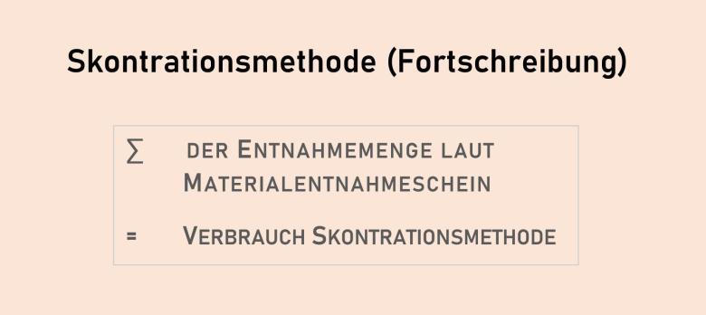 Skontrationsmethode - Materialverbrauch