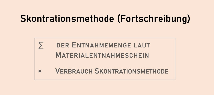 Skontrationsmethode - Materialverbrauch