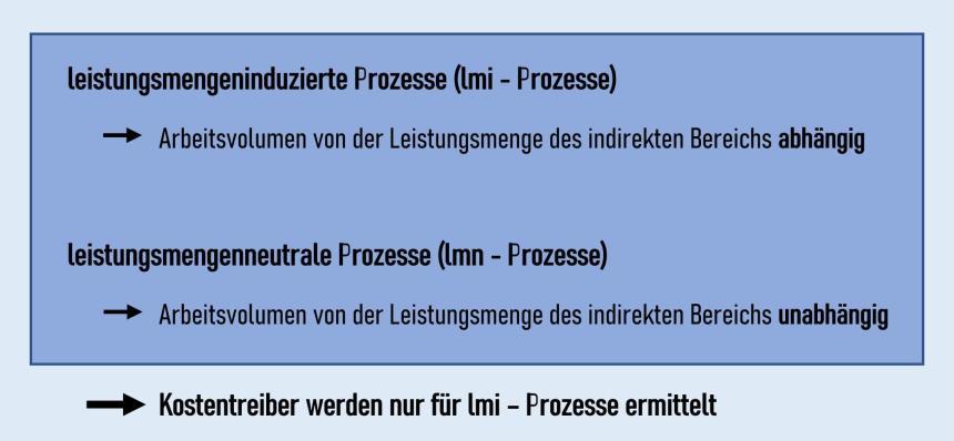 lmi und lmn Prozesse in der Prozesskostenrechnung