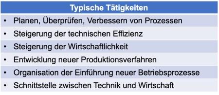 Wirtschaftsingenieurwesen - Informationen zum Studiengang