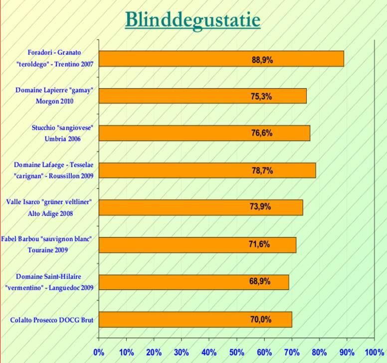 2011-05 Blind SC