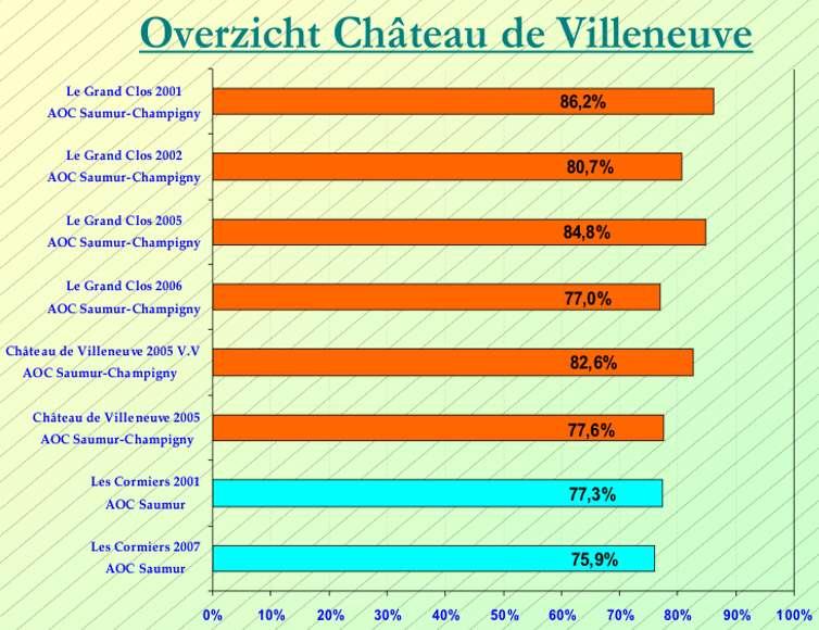 2012-01 Chateau de Villeneuve SC