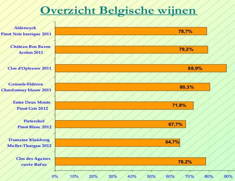 2013-09 Belgische wijn SC