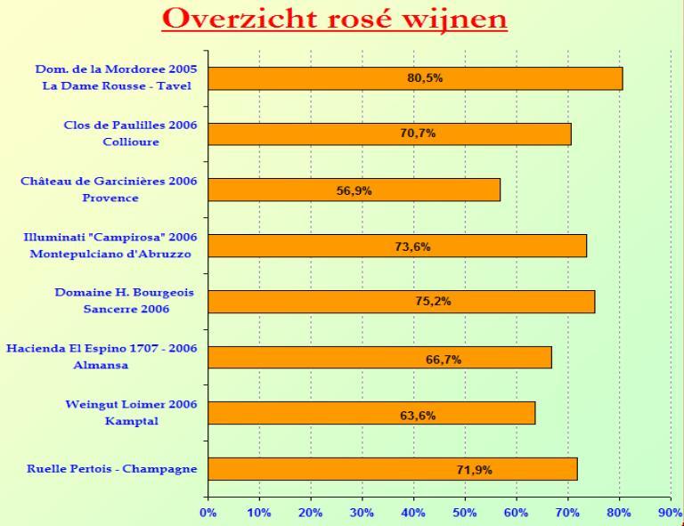2007-09 Rose SC