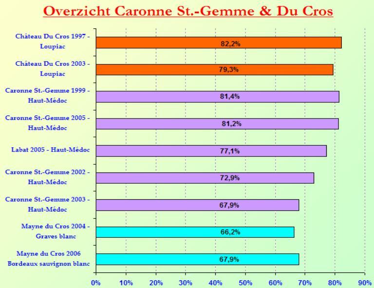 2007-12 Caronne_Du Cros SC
