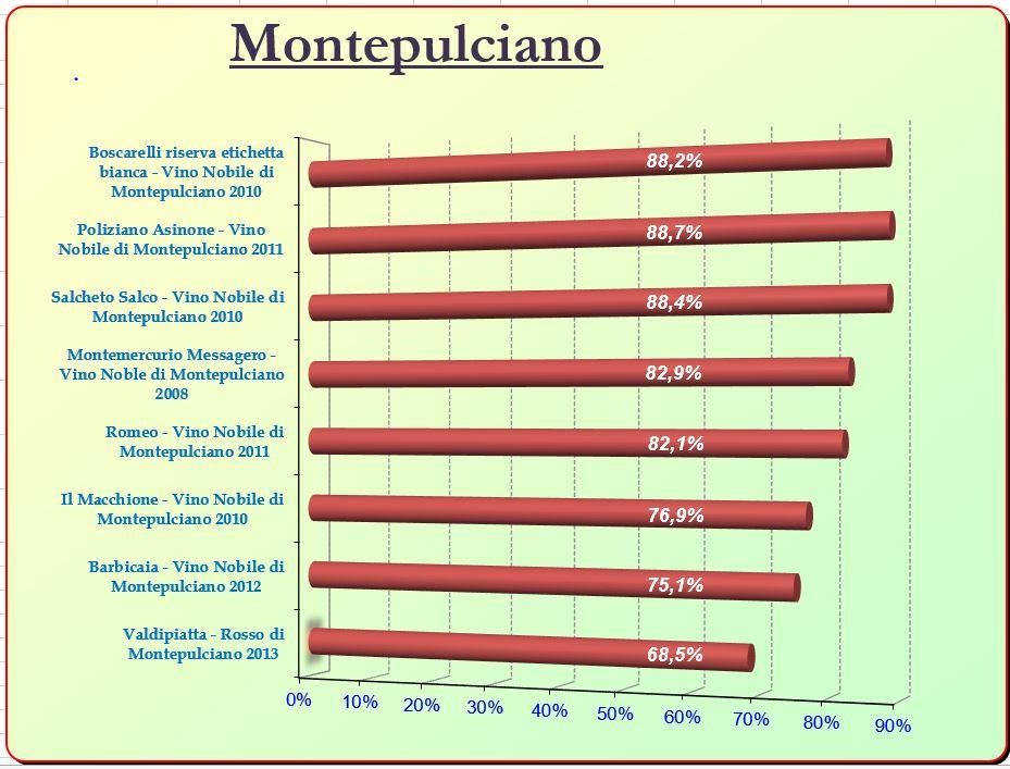 2017-11-montepulciano-sc