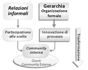 Smart-Working-Azienda-Agile