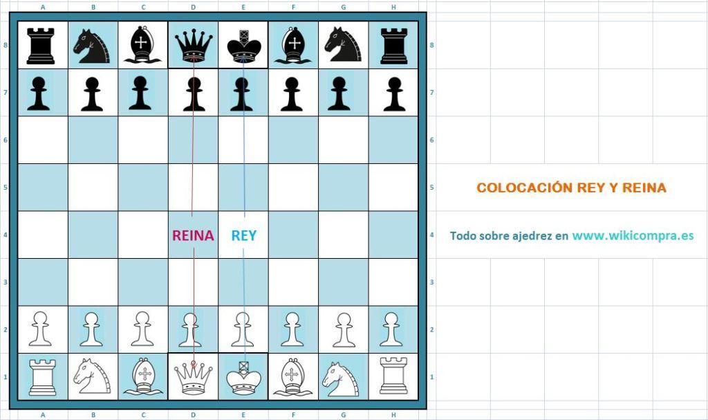 colocacion del rey y la reina ajedrez