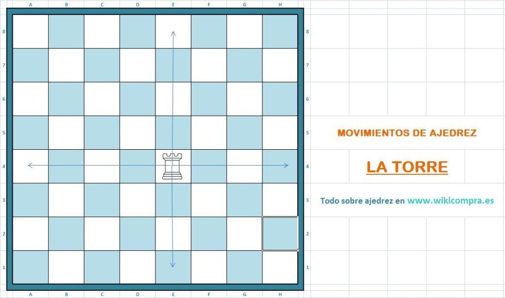 Movimiento de la torre en ajedrez