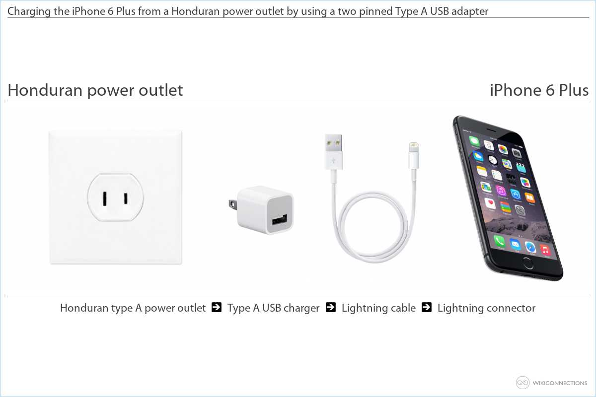 Charging Your Iphone 6 Plus In Honduras