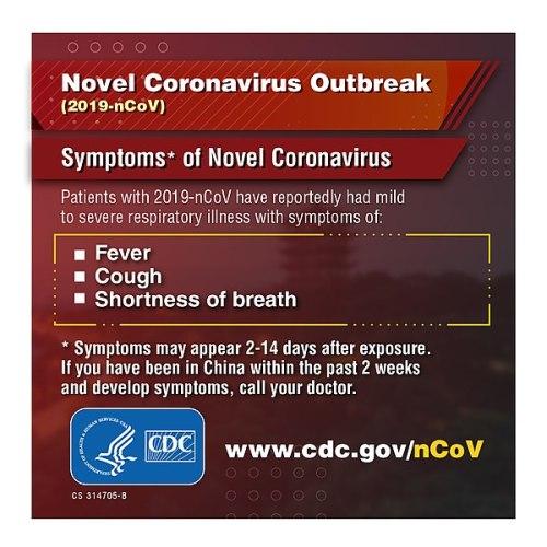Novel Coronavirus Infographic-symptoms