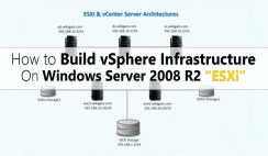 How to Build vSphere Infrastructure on Windows Server 2008 R2 ESXi Hosts