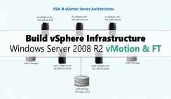 how to Build vSphere Infrastructure on Windows Server 2008 R2 vMotion Fault Tolerance