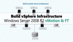 how to Build vSphere Infrastructure on Windows Server 2008 R2 vMotion Fault Tolerance
