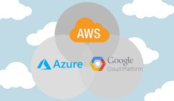 Assessing Cloud Backup Solutions: AWS vs Azure vs Google Cloud