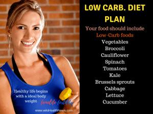 diet plan for fertility