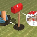 How To Install A Mailbox Post 11 Steps With Pictures Wikihow