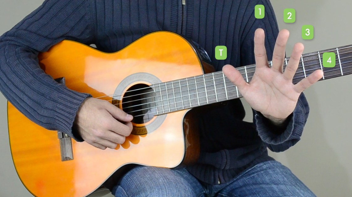 How to Play Guitar Chords (with Pictures) - wikiHow