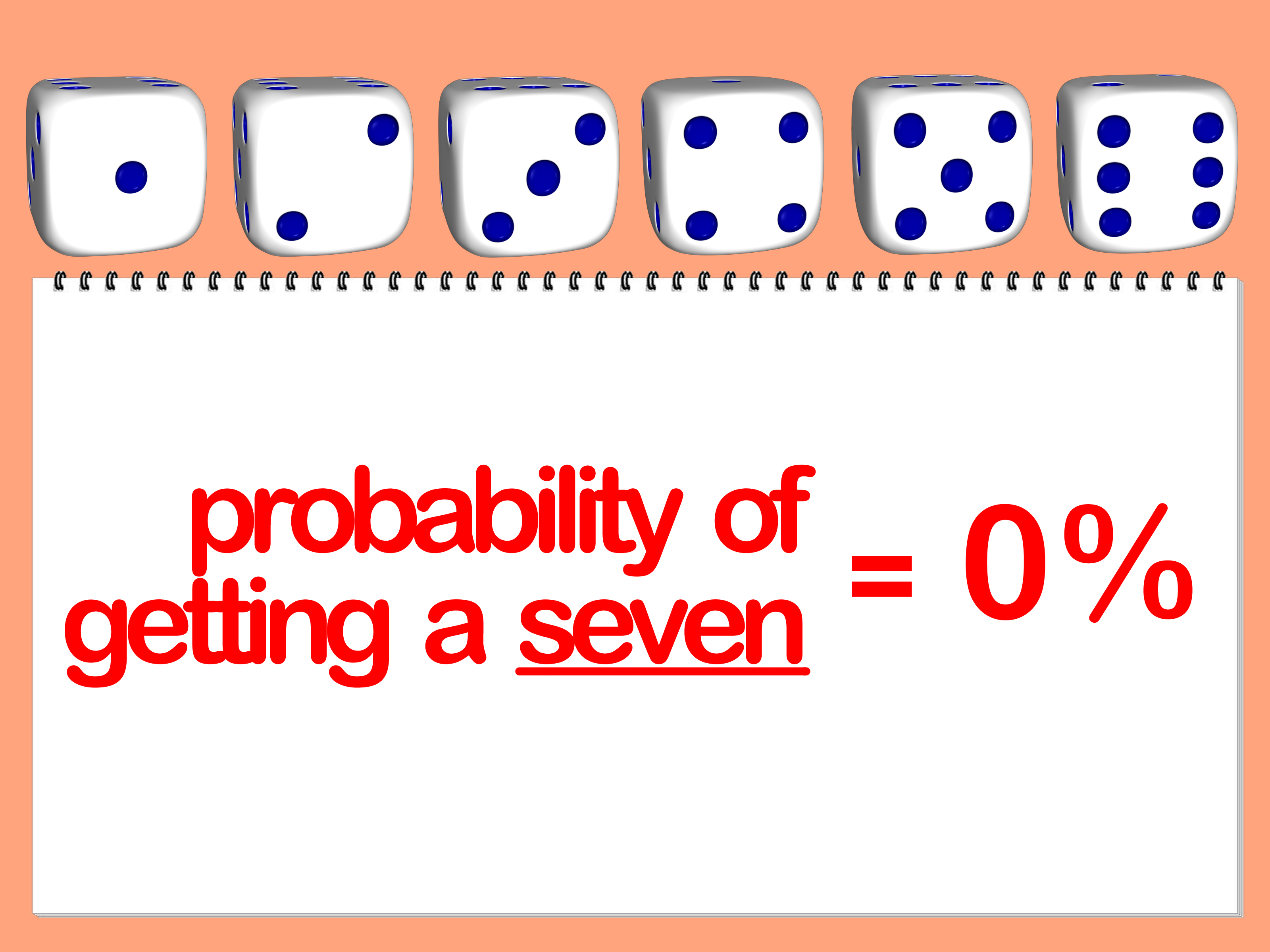 How To Calculate Probability With Cheat Sheets