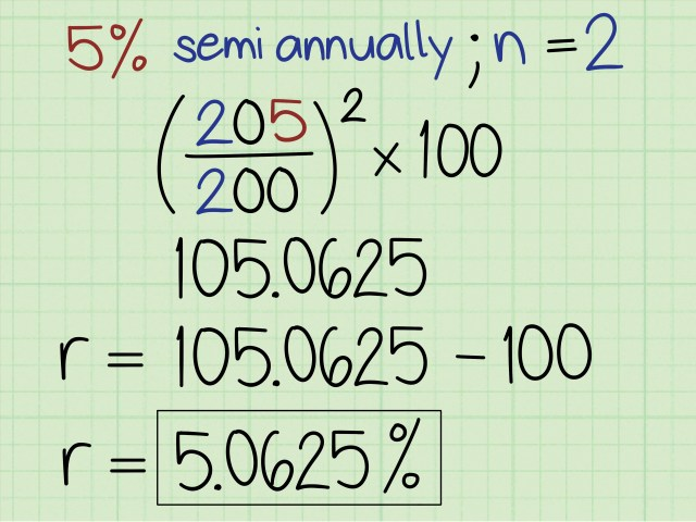 How to Calculate Effective Interest Rate: 16 Steps (with Pictures)