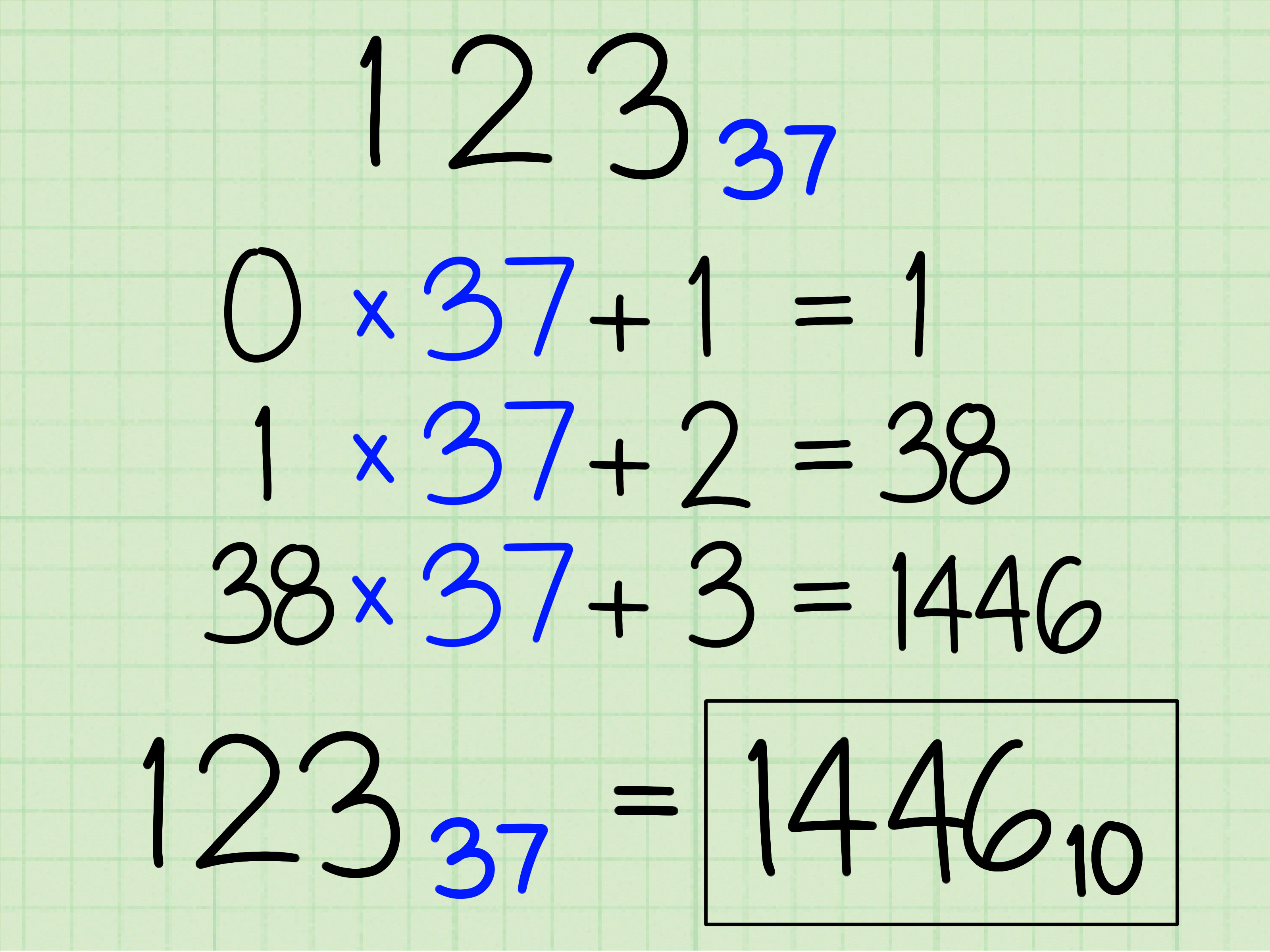 3 Ways To Convert From Binary To Decimal
