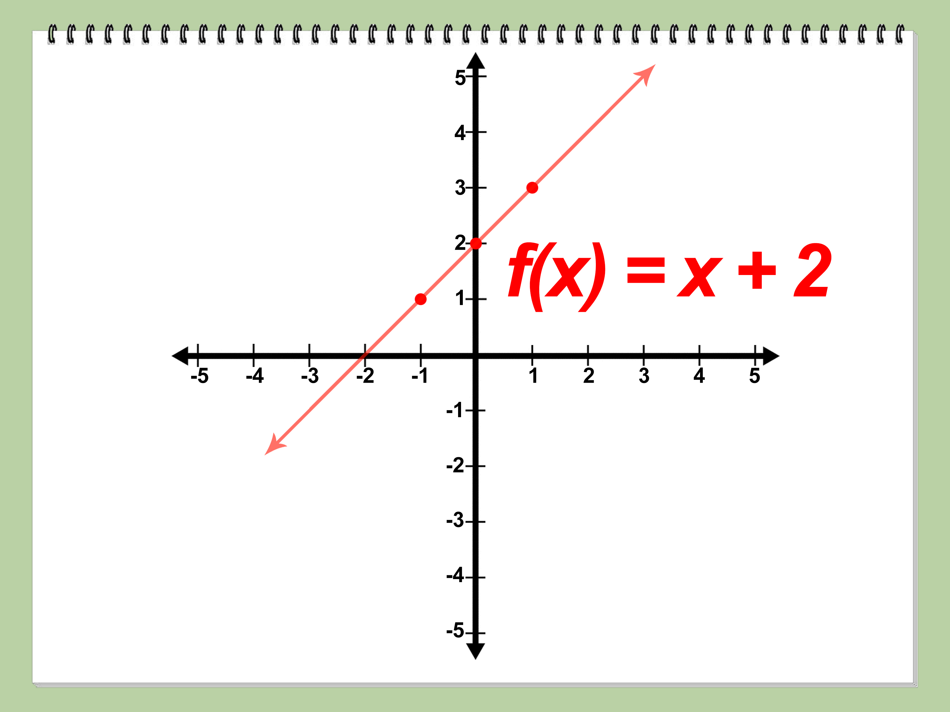 How To Graph A Function 6 Steps With Pictures