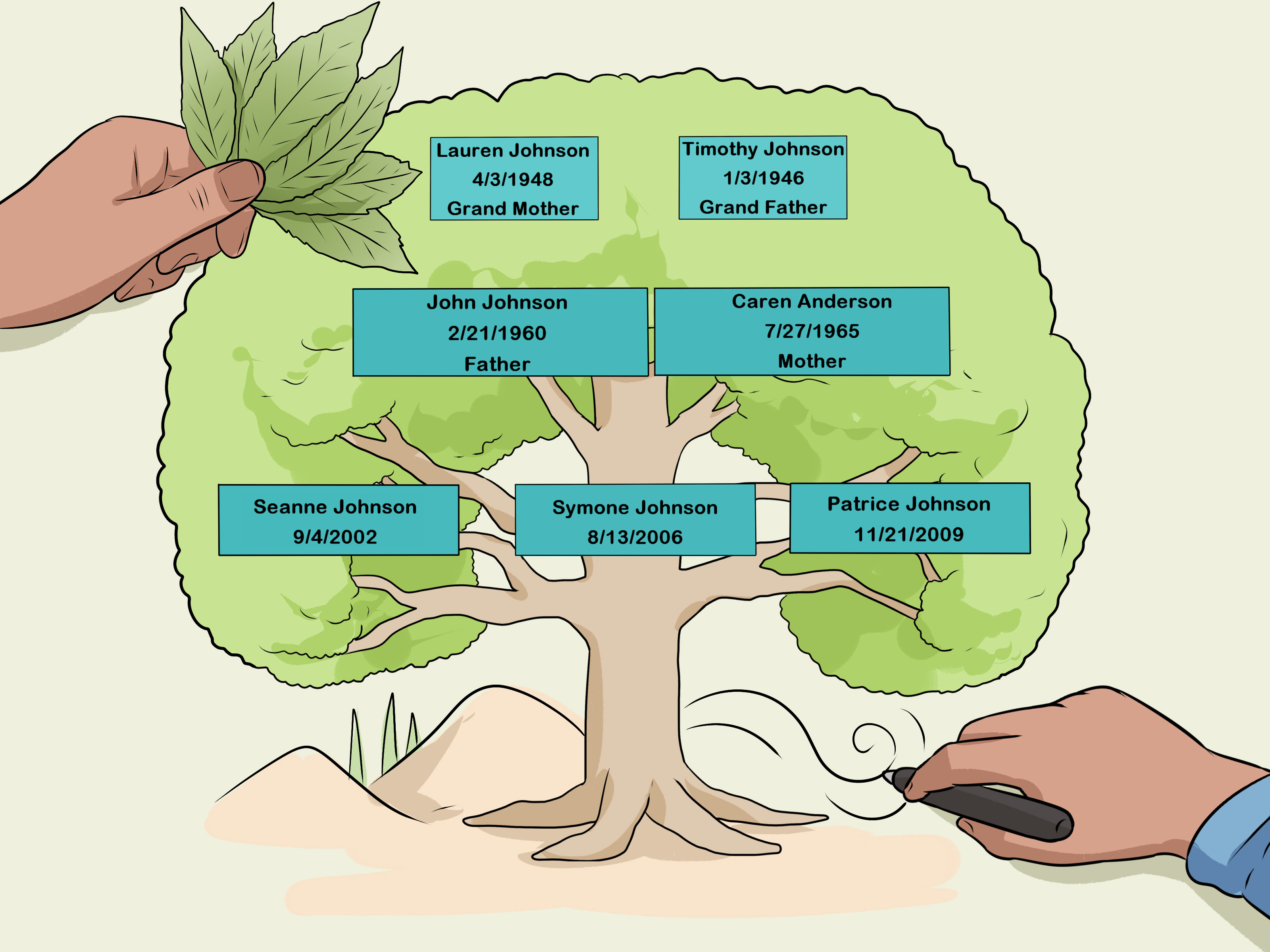 How To Design A Family Tree With Pictures