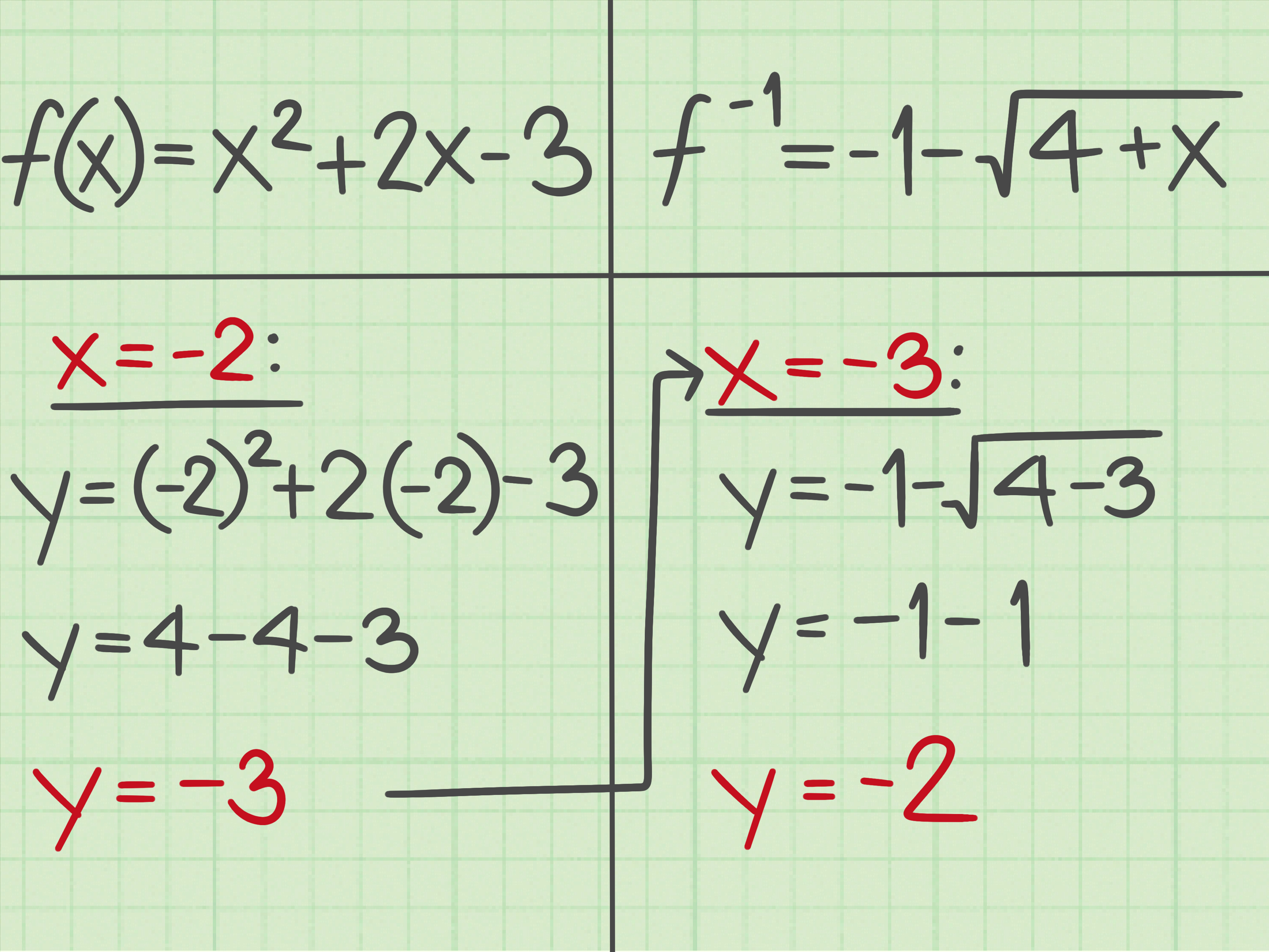 3 Ways To Find The Inverse Of A Quadratic Function