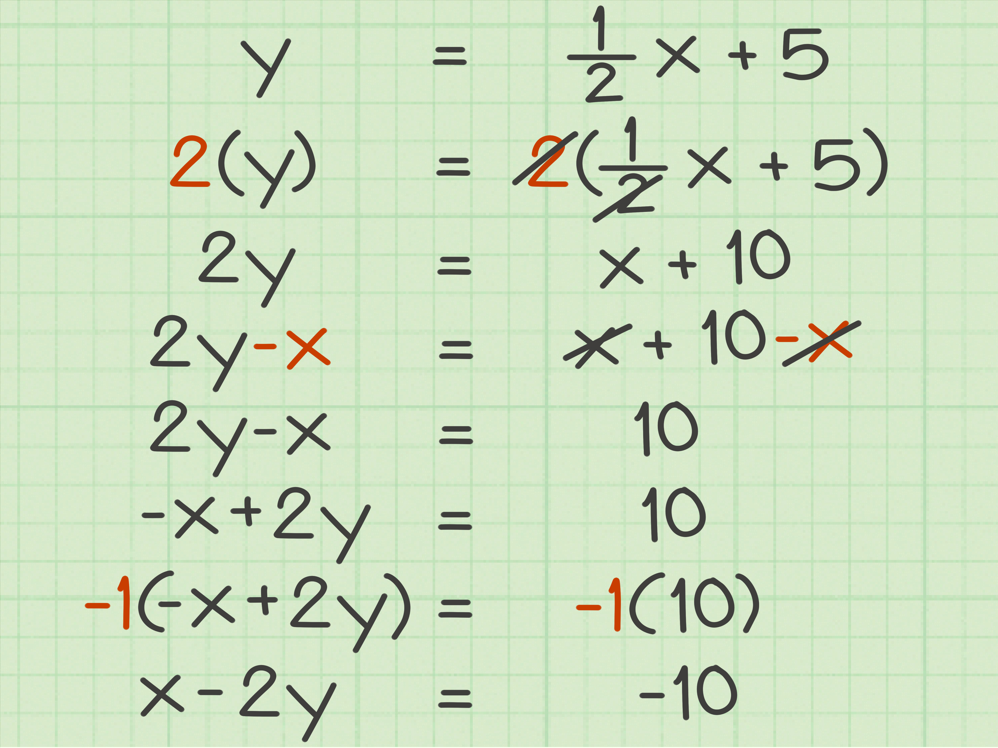How To Solve Literal Equations With The Same Variable On
