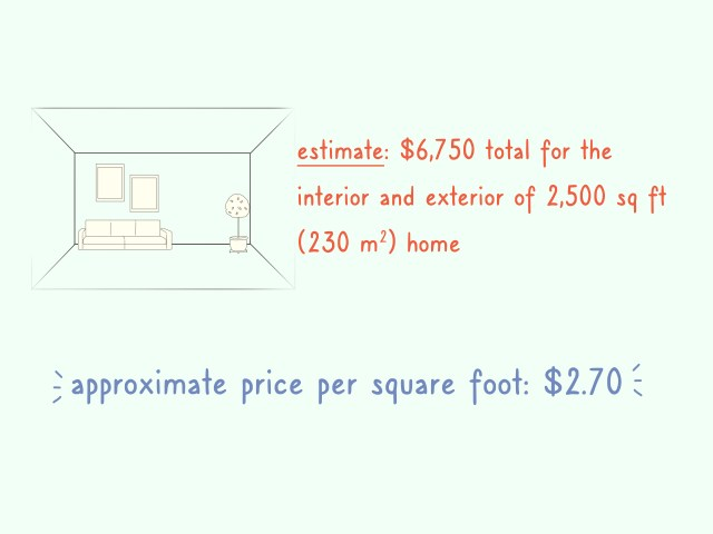23 Ways to Calculate Price Per Square Foot for House Painting