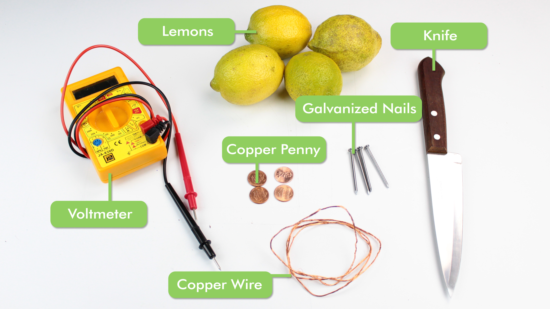 Potato Battery Zinc Copper Diagram