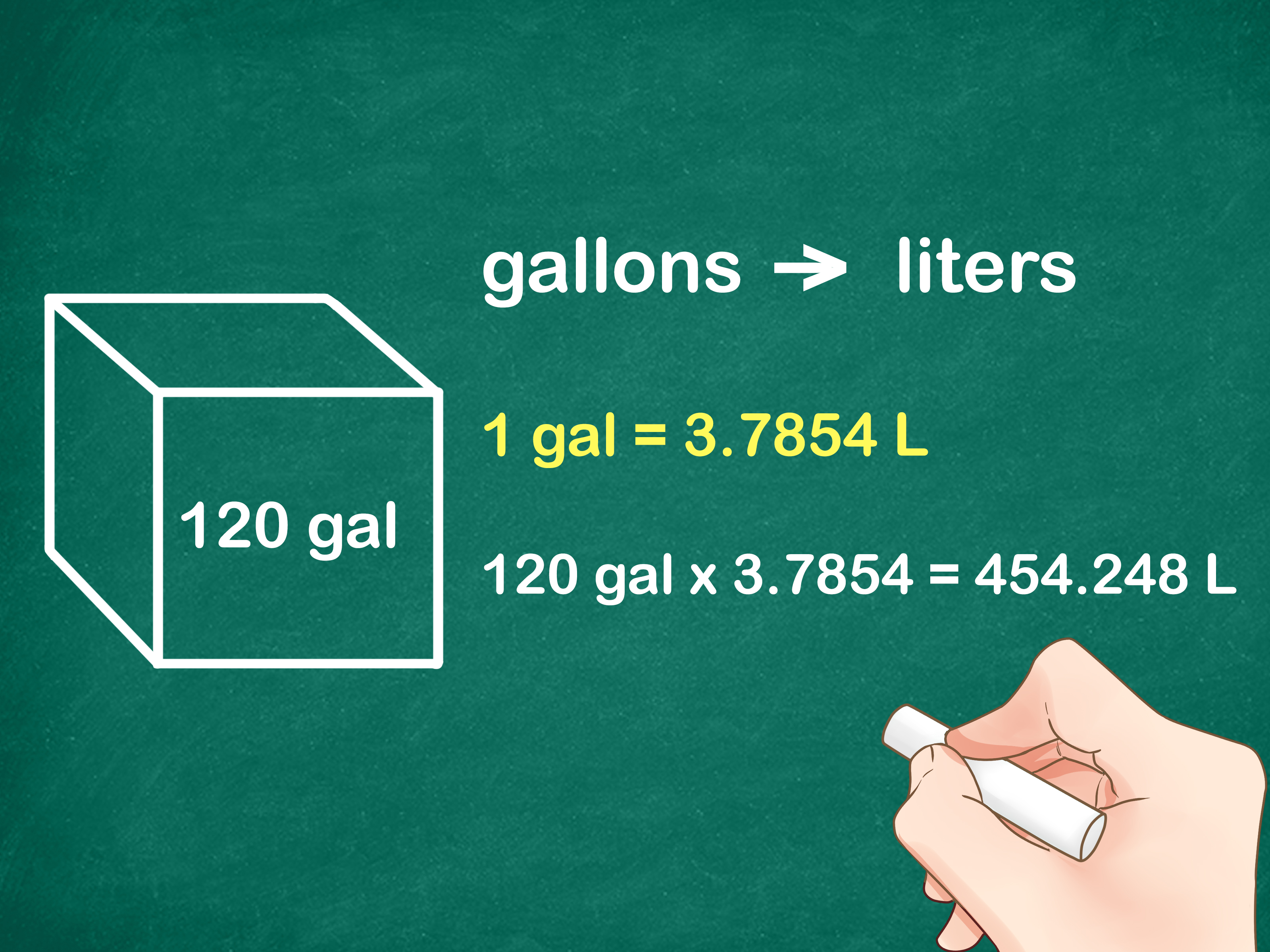 One Gallon Is Equal To How Much Liters